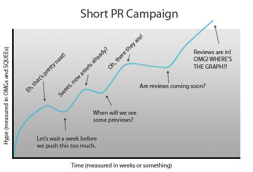 the finest pr-campaign lawsuit study